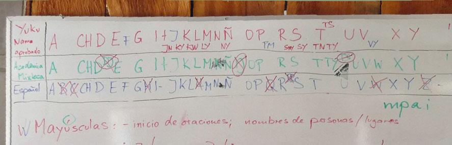 Oberer Teil von Whiteboard vor Holzlatten. Daraufgeschrieben drei Zeilen mit Alphabeten, manche Buchstaben durchgestrichen.